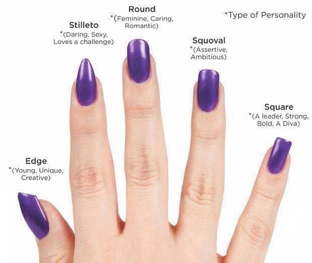 Nail-shapes