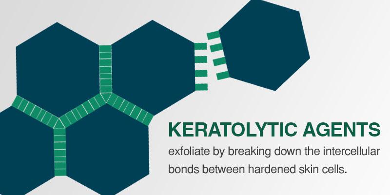 keratolytic